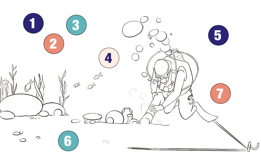 Joue aux 7 différences